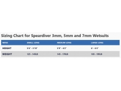 Speardiver TALL and THIN Spearfishing Wetsuits Size Chart