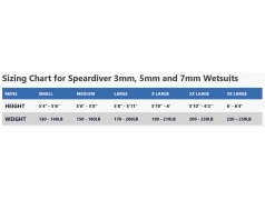 Speardiver Raptor 1.5mm Spearfishing Wetsuit Size Chart